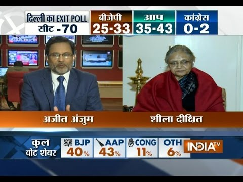 India TV-CVoter Exit Poll: AAP to Emerge as Single Largest Party in Delhi (Part 3) - India TV