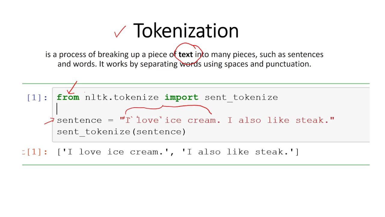 What is Tokenization in NLTK
