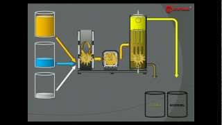 automated biodiesel modules new biodiesel production technologies updated