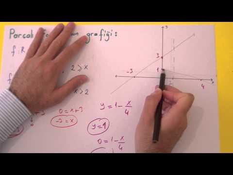 Parçalı Fonksiyon Ve Grafiği Şenol Hoca Matematik