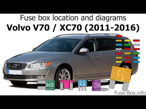 Fuse box location and diagrams: Volvo V70 / XC70 (2011-2016 ... Volvo V Fuse Box Location on lexus is 300 fuse box location, nissan murano fuse box location, buick enclave fuse box location, honda fit fuse box location, chevrolet suburban fuse box location, nissan pathfinder fuse box location, ford flex fuse box location, buick century fuse box location, volkswagen jetta fuse box location, buick regal fuse box location, toyota rav4 fuse box location, bmw 3 series fuse box location, mitsubishi lancer fuse box location, subaru outback fuse box location, saturn relay fuse box location, chevrolet captiva fuse box location, audi q7 fuse box location, cadillac srx fuse box location, mercedes sprinter fuse box location, kia sorento fuse box location,