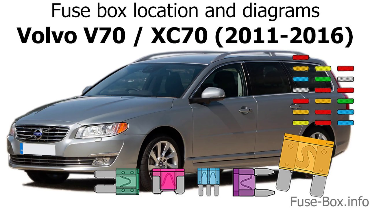 Fuse box location and diagrams: Volvo V70  XC70 (20112016)  YouTube