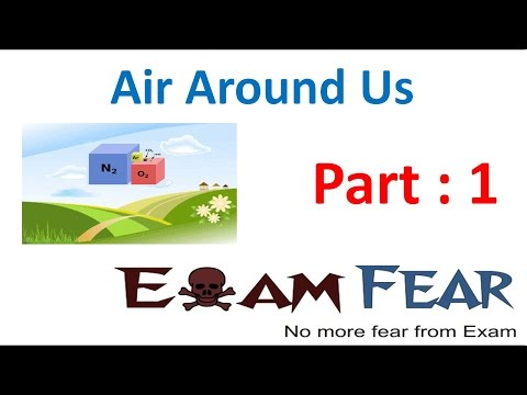 Chemistry Air Around Us Part 1 (Introduction) Class 6 VI