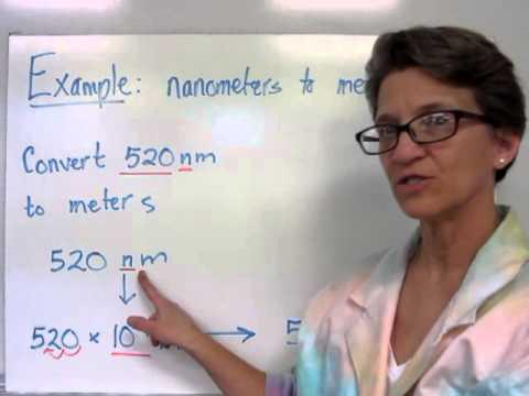 Metric Prefixes