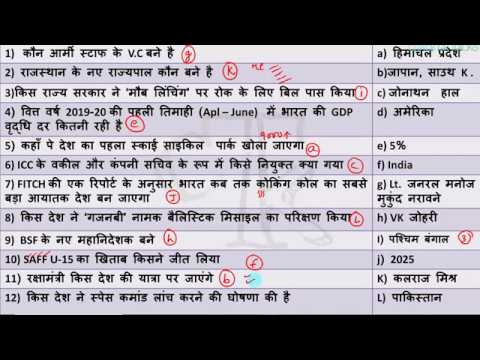 3 Sep 2019 CURRENT AFFAIRS CRACK NEXT EXAM CURRENT RRB NTPC gk for next  exam current affairs