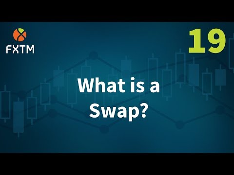 What is a Swap? | FXTM Learn Forex in 60 Seconds