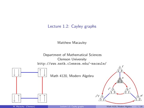 Visual Group Theory, Lecture 1.2: Cayley graphs