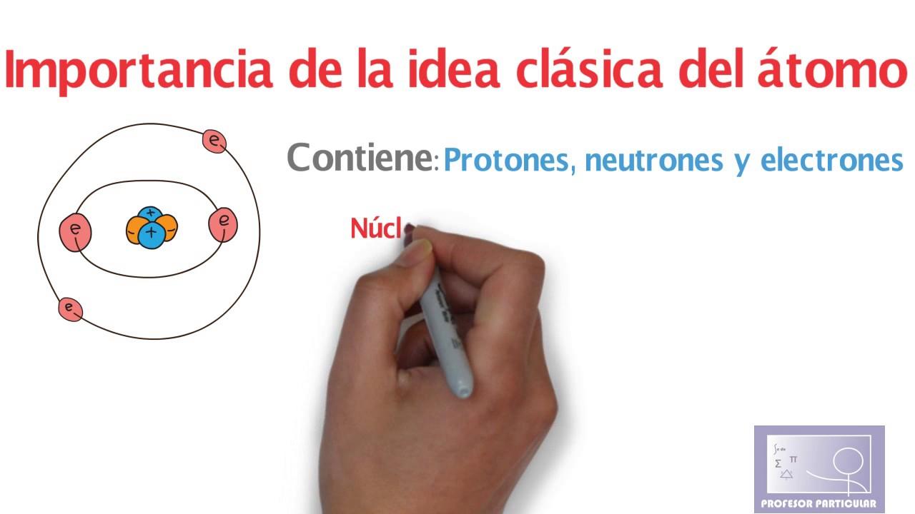 Estructura Interna De La Materia Conceptos Física