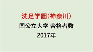 洗足学園高校 大学合格者数 2017~2014年【グラフでわかる】