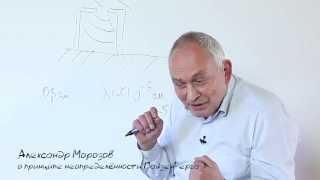 О принципе неопределённости Гайзенберга