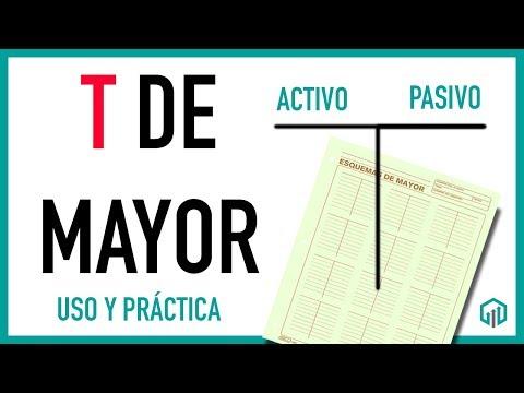 la-t-de-mayor---uso,-prÁctica-y-ejemplos---contabilidad-bÁsica