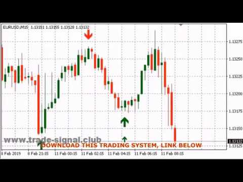 Binary options best indictor free
