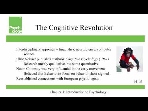 Openstax Psychology Ch1 Introduction To Psychology