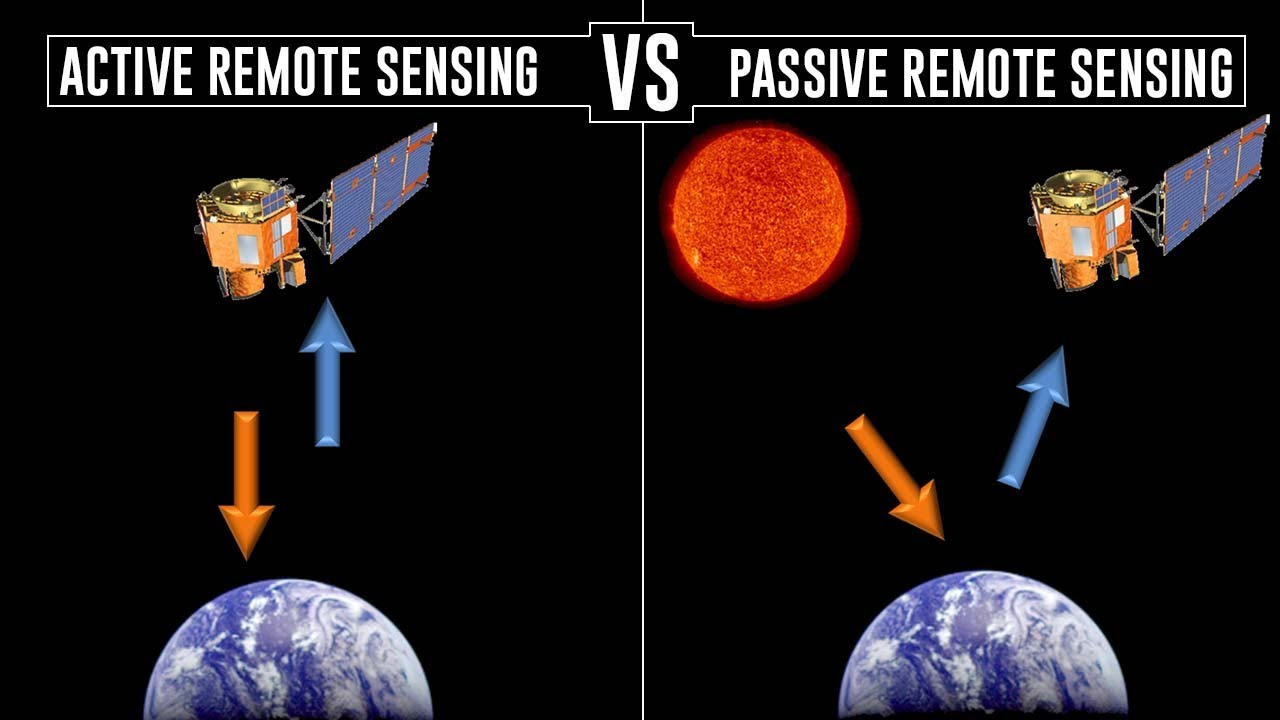 Different types of Remote Sensing - Active and Passive