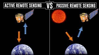 What is Active and Passive Remote Sensing?