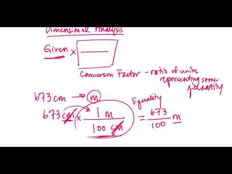 Metric Prefixes, Dimensional Analysis, Unit Conversions