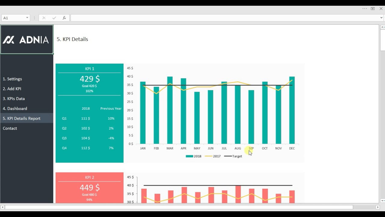 KPI Management Dashboard Template 3 - YouTube