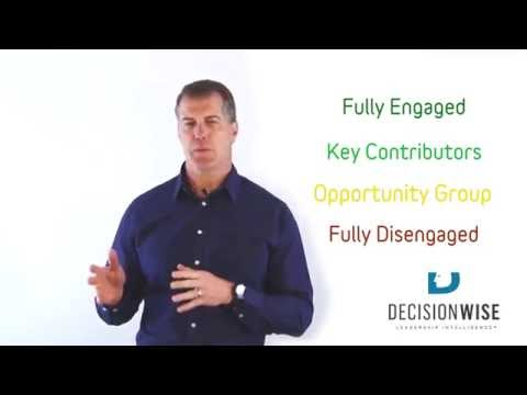 The Influence of Managers on Employee Engagement