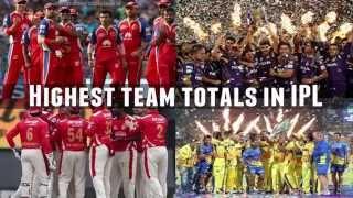 Top 10 Highest team totals scors in IPL india