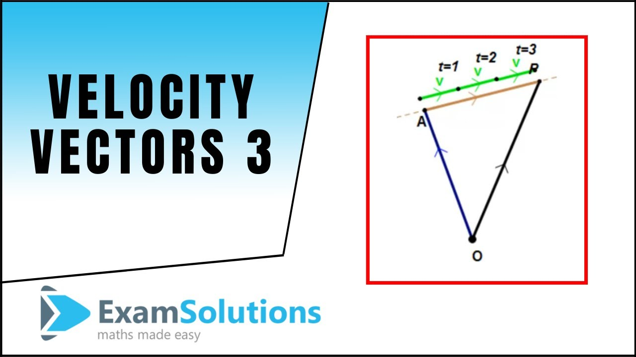 Velocity Vectors (3) Finding a position vector after time