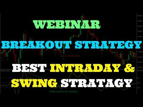 WEBINAR | BREAKOUT STRATEGY | BEST INTRADAY STRATEGY||ALICE BLUE|ZERODHA|UPSTOX|TTZ