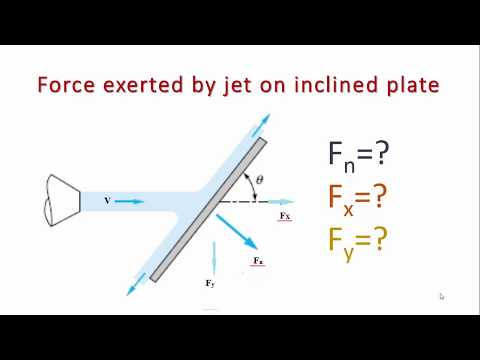 Force exerted by a jet on inclined plate | Fluid Mechanics and Machinery