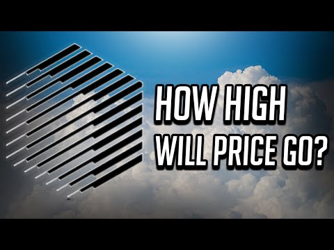 Republic Protocol (REN) - How High Will Price Go? (2019)