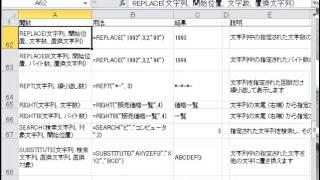 エクセル 見聞学 関数 関数の一覧