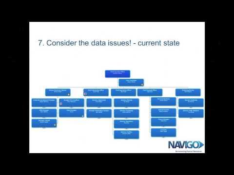 Mastering Organisational Restructures On Demand - Webinar