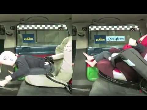 Cybex Pallas Fix Crash Test 2 Youtube