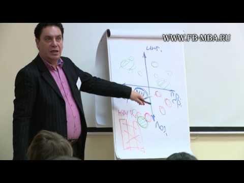"""Мастер-класс """"Стратегическое планирование в организации"""", Бекбулатов О.Н."""