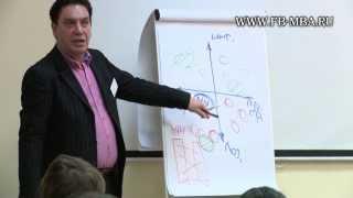 видео Стратегическое планирование. Важность стратегического планирования для бизнеса