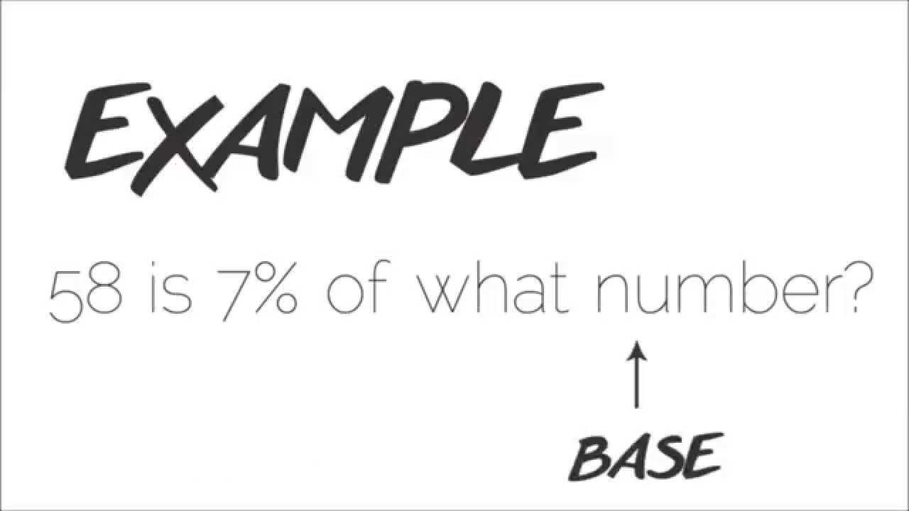 worksheet Percent Base Rate Worksheet percentage base rate youtube