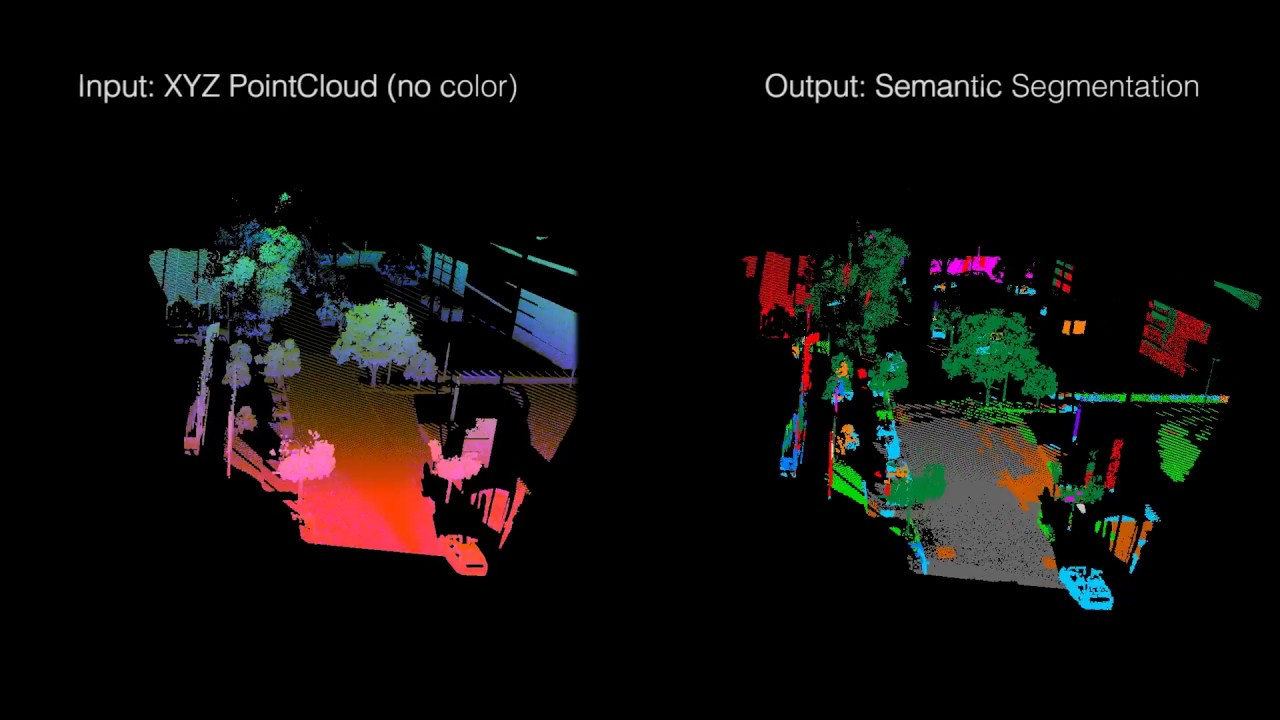 Exploring Spatial Context for 3D Semantic Segmentation of Point Clouds