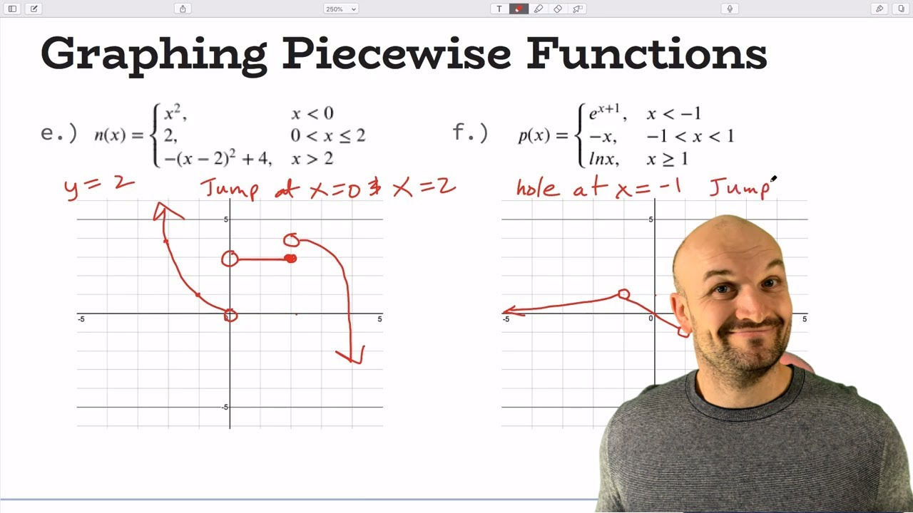Piecewise Functions Functions Pre Calculus Youtube