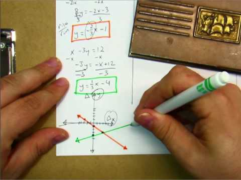 Final Preview: Solving System of Equations with Graphing, Elimination, and Substitution