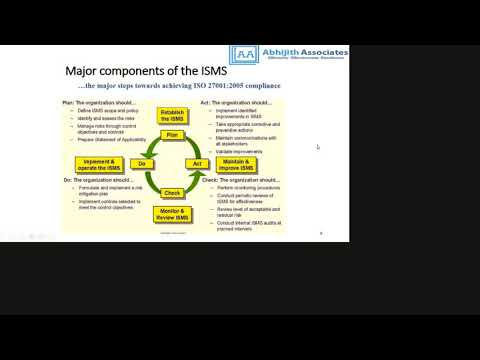 Information Security Management System(ISMS)