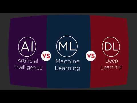 Deep Learning Vs Machine Learning | AI Vs Machine Learning Vs Deep Learning
