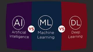 Deep Learning Vs Machine Learning   AI Vs Machine Learning Vs Deep Learning