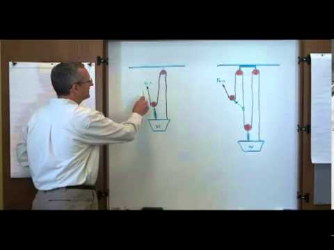 mechanical advantage pulleys - YouTube