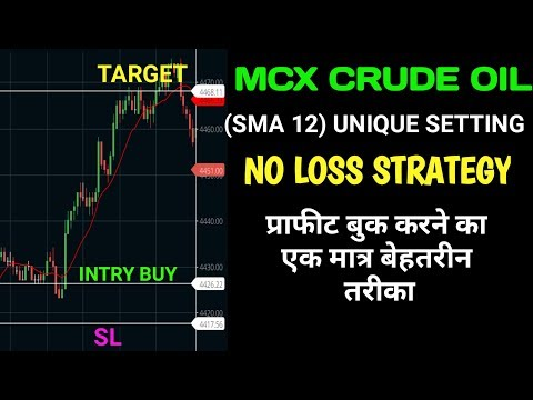 Unique Intraday Strategy For Crude Oil | Intraday Tricks For Crude Oil