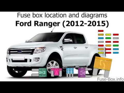 Ranger Tire Diagram | Wiring Diagram on