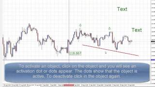 Duplicating objects (copying things) on a MT4 Forex trading chart