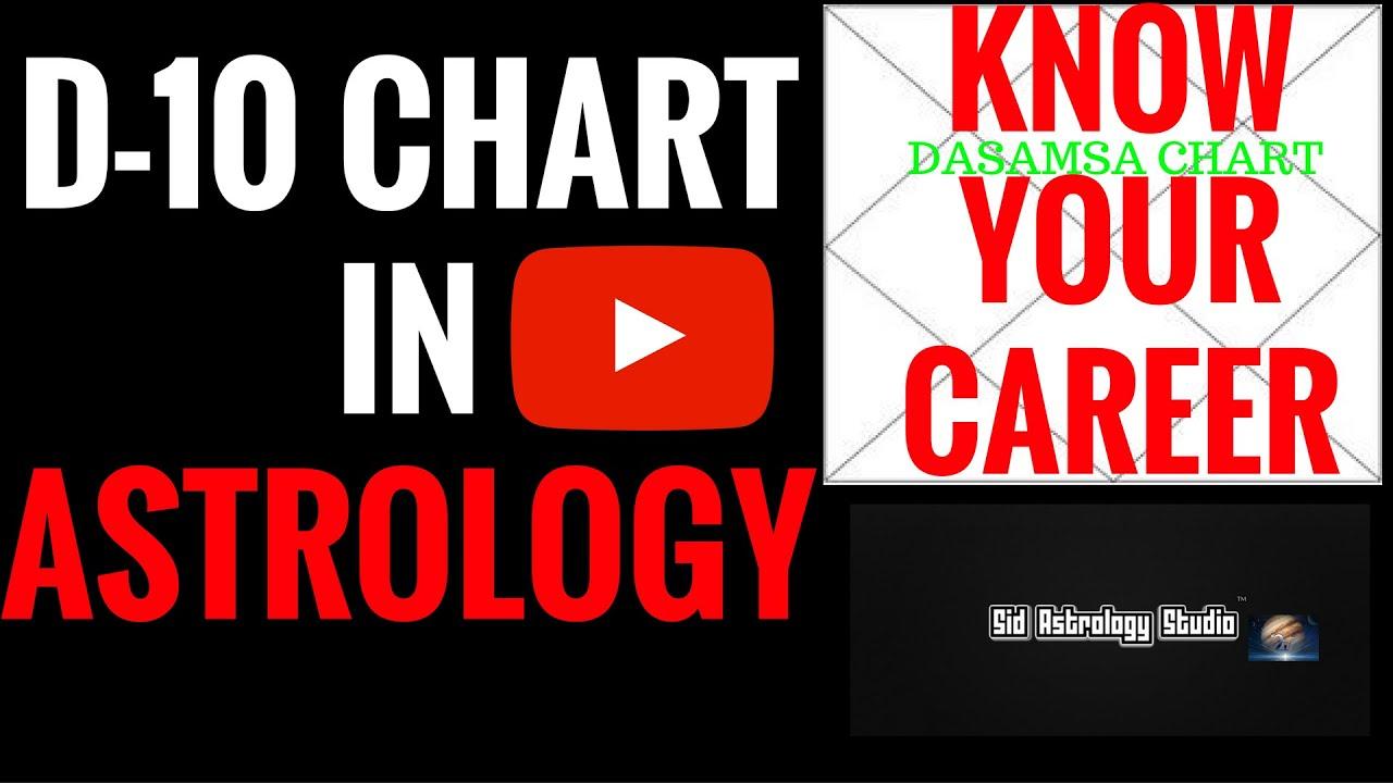D 10 chart career through astrology dasamsa chart analysis in d 10 chart career through astrology dasamsa chart analysis in astrology nvjuhfo Gallery
