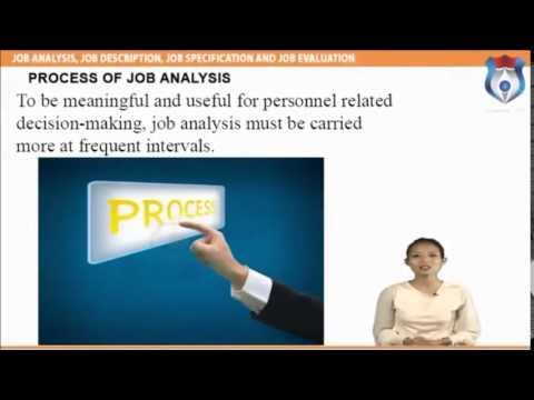 Human Resource Training - Job Description, Job Specification - 360 Degrees Noida