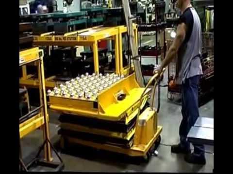 Titan Die Cart 2529: 1000 lb Capacity single station Manual operation
