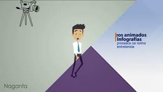 Producción  de vídeos corporativos  para YouTube  y redes sociales - video marketing para empresas