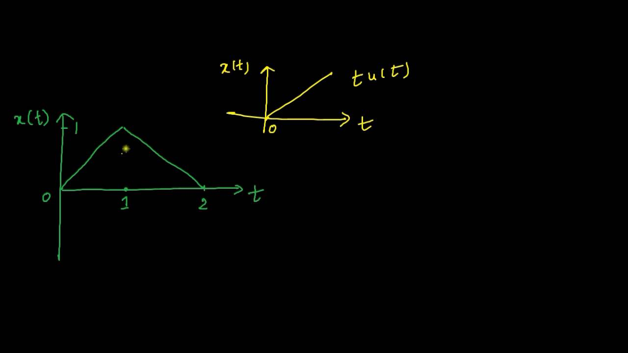 Find the Laplace transform of a triangular pulse