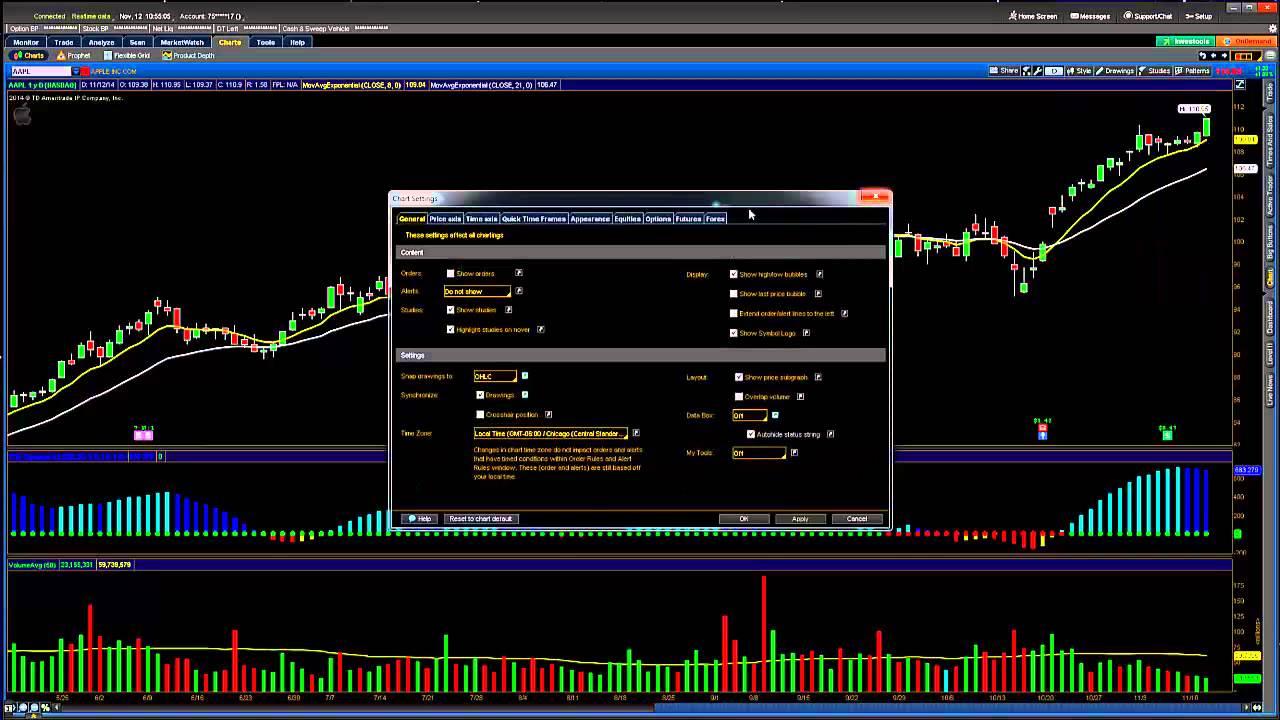 studies trading thinkorswim