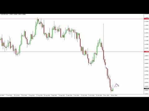 EUR/USD Technical Analysis for November 22 2016 by FXEmpire.com